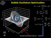 bubble-oscillation-optimization.png