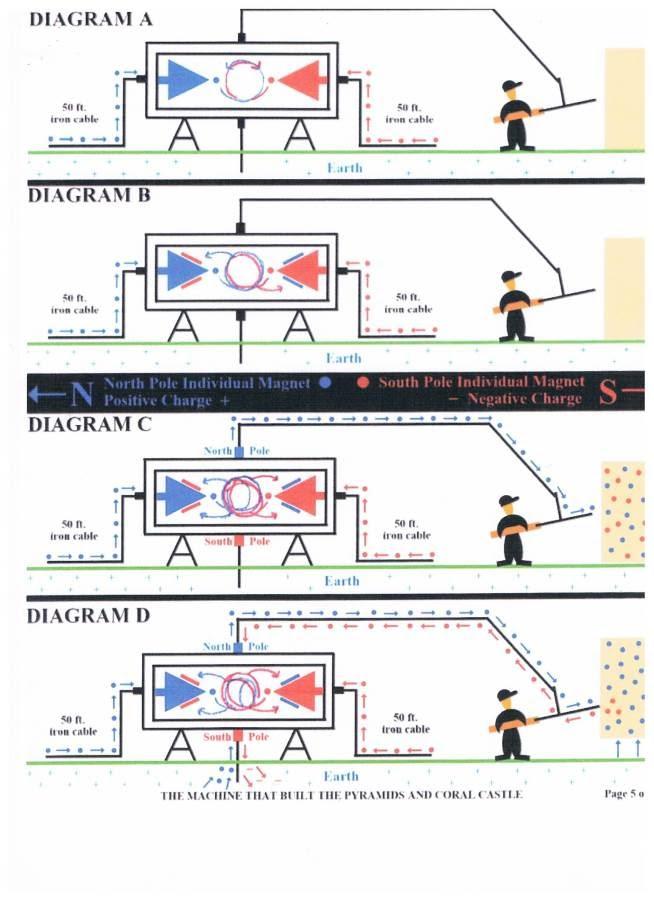 godbasedmagnetism.jpg